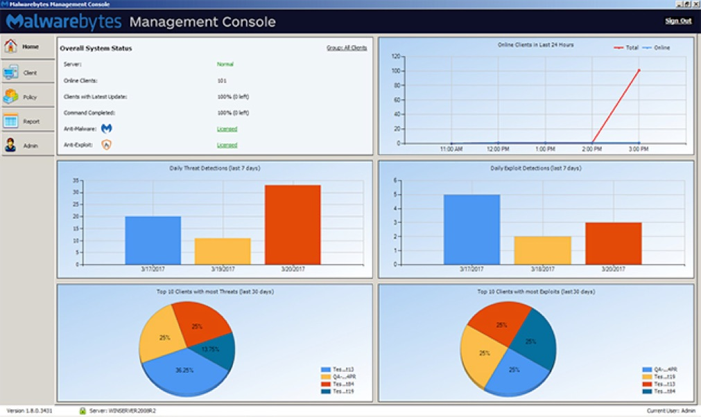 Lokale Management Console: Dashboard