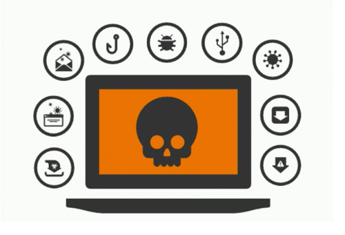 Combating Malvertising, Ransomware, and The Rise of Cyber Threats
